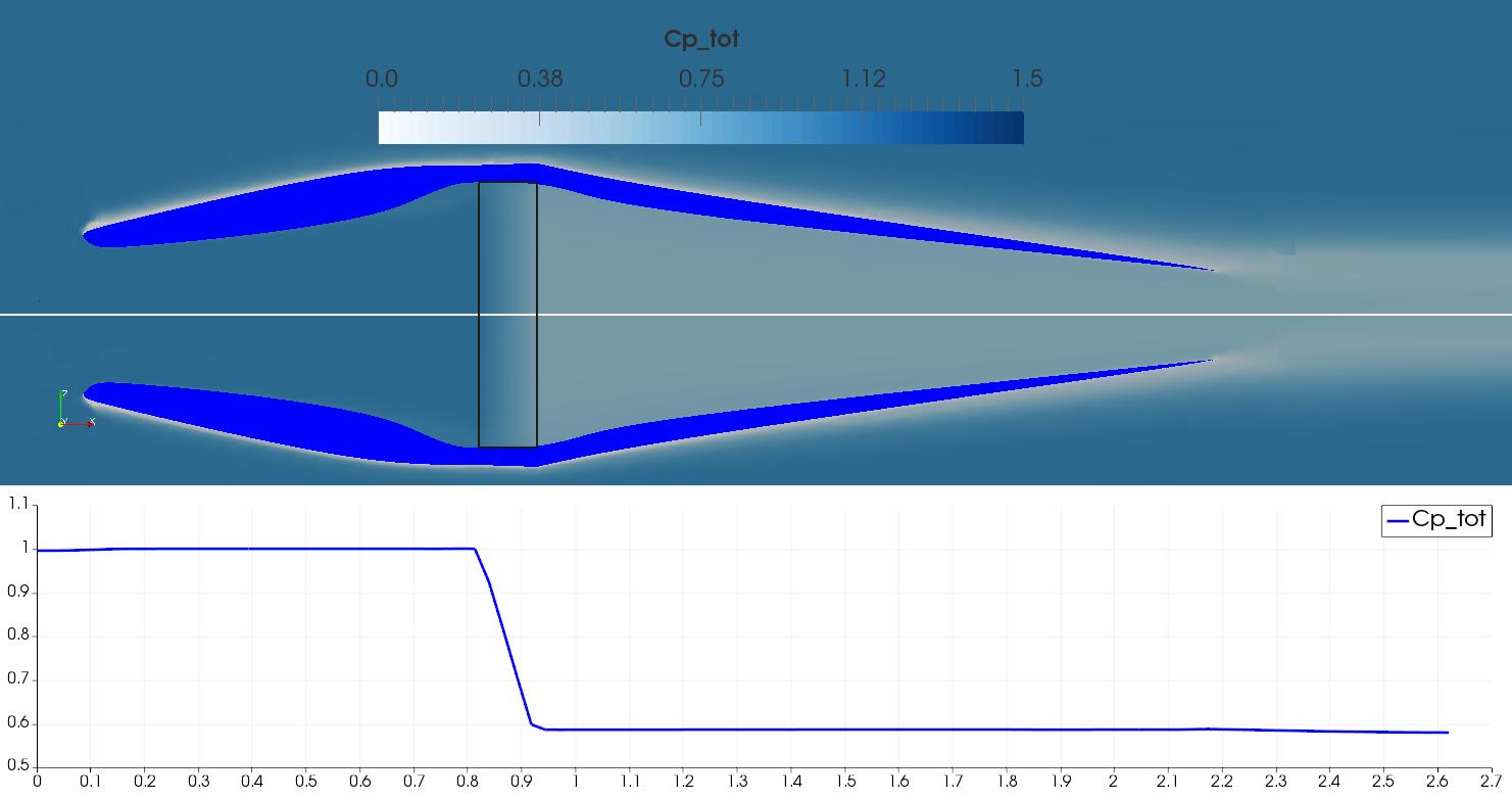 Porous Media OpenFOAM CFD simulation
