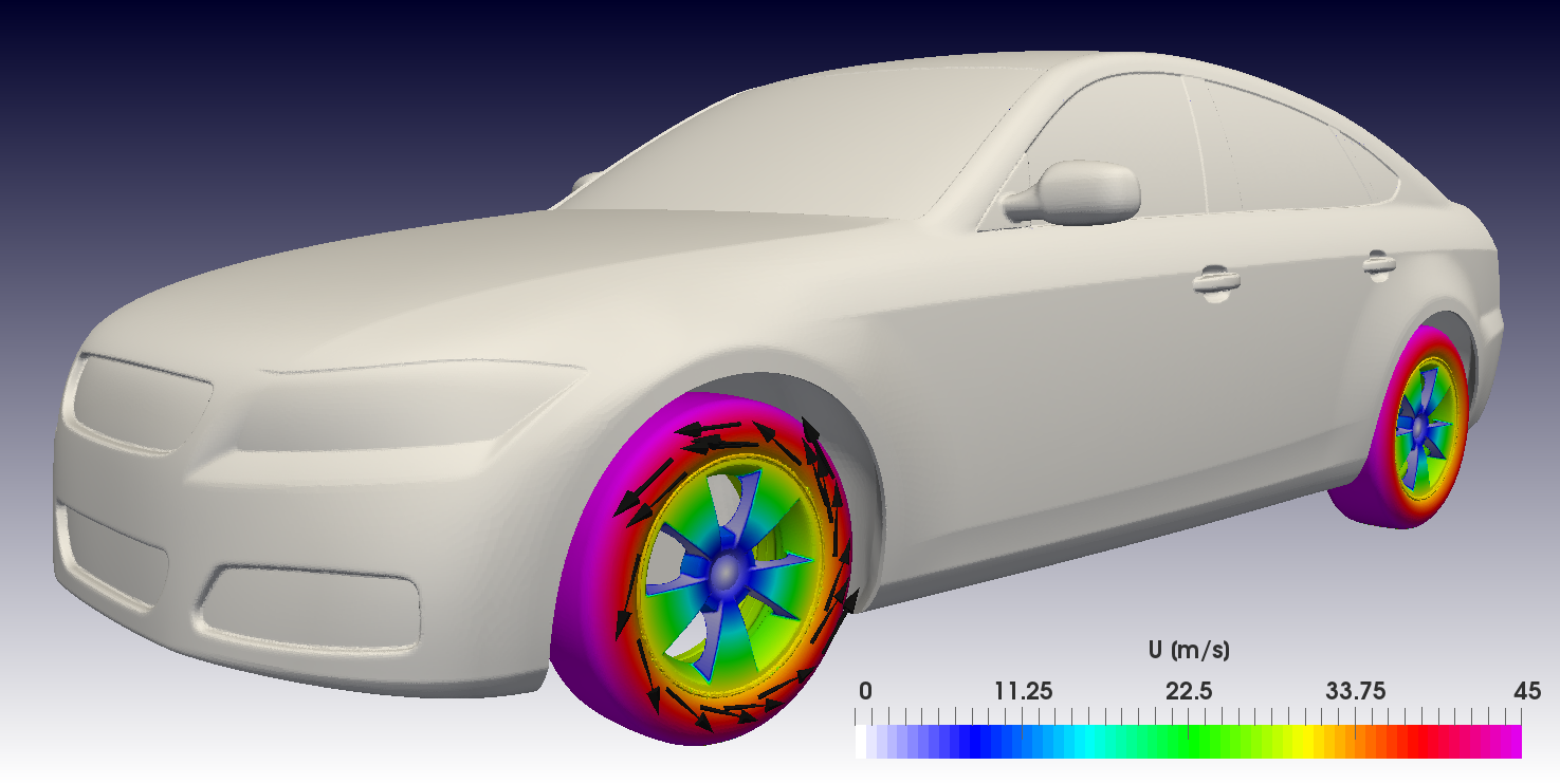 Rotating Wall Boundary Condition OpenFOAM