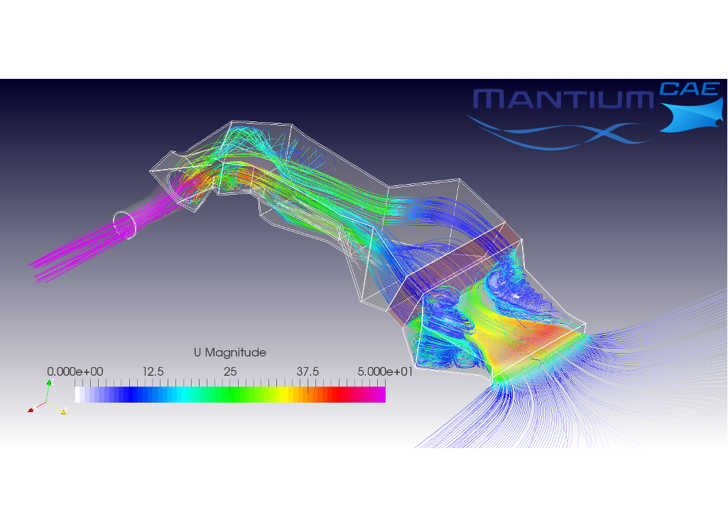 Armoured Vehicles Latin America ⁓ These Python Cfd Software