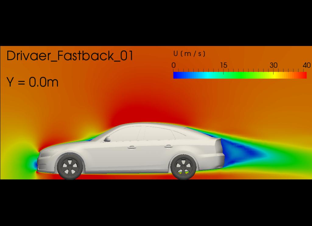 CFD Simulation Car DrivAER Y Slice Velocity