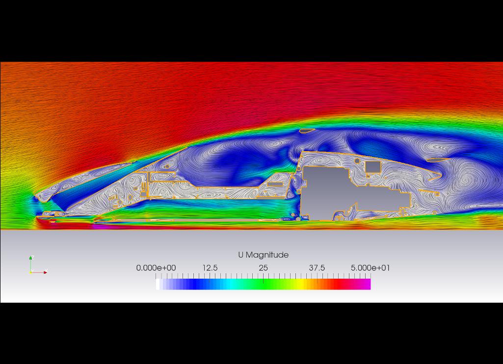 CFD Simulation Car Silvermine Y Slice Velocity